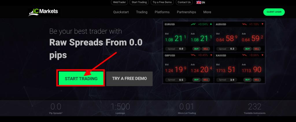 icmarkets bitcoin laikas bitcoin perpus